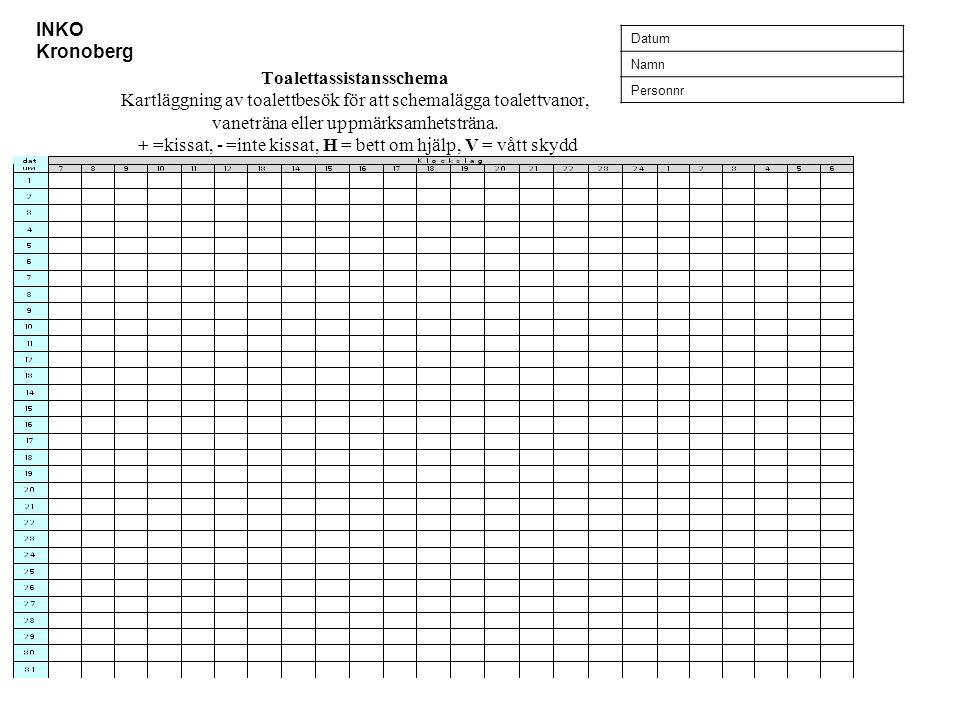 Toalettassistansschema Kartläggning av toalettbesök för att schemalägga toalettvanor, vaneträna eller uppmärksamhetsträna. + =kissat, - =inte kissat,