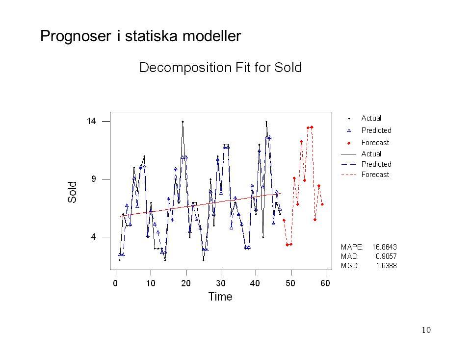 10 Prognoser i statiska modeller