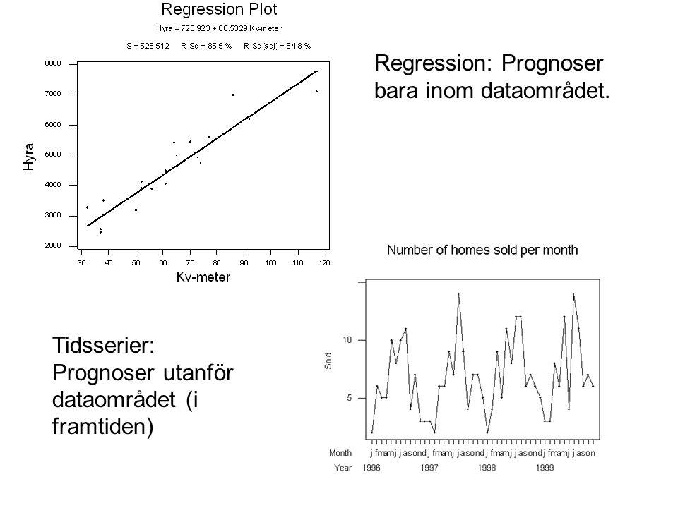 3 Prognoser Skillnad gentemot prognoser i regression: Det framtida värdet tillhör inte dataområdet.