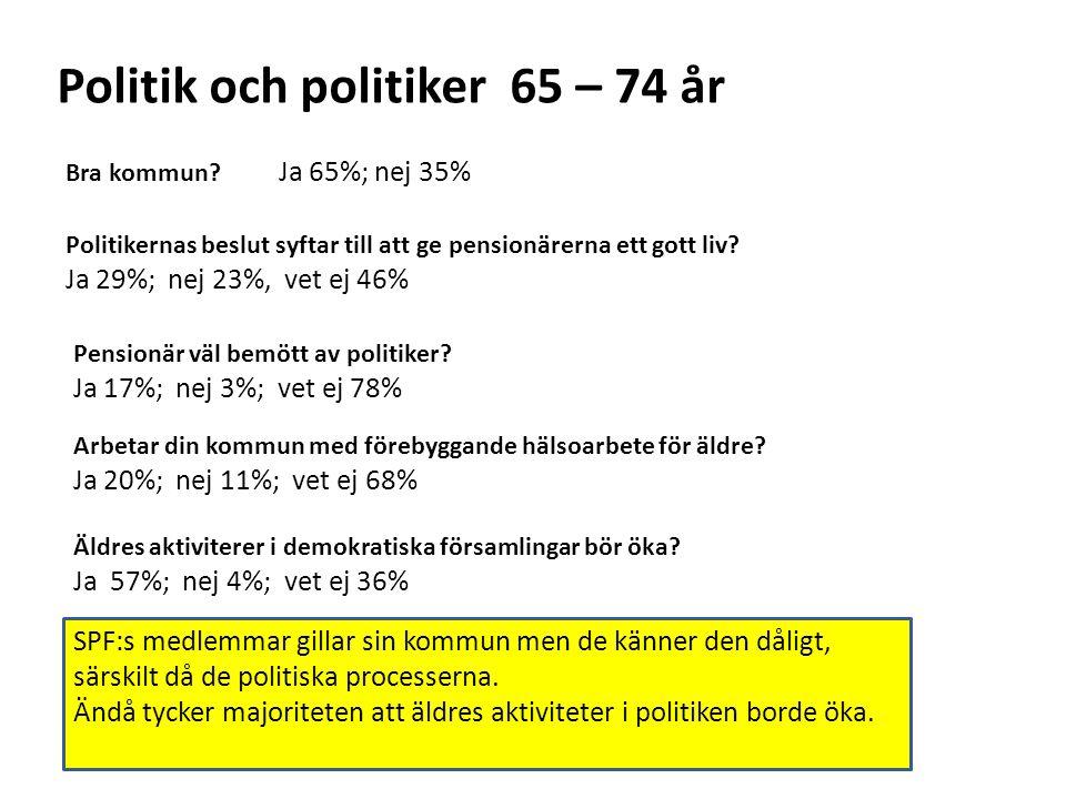Politik och politiker 65 – 74 år Bra kommun.