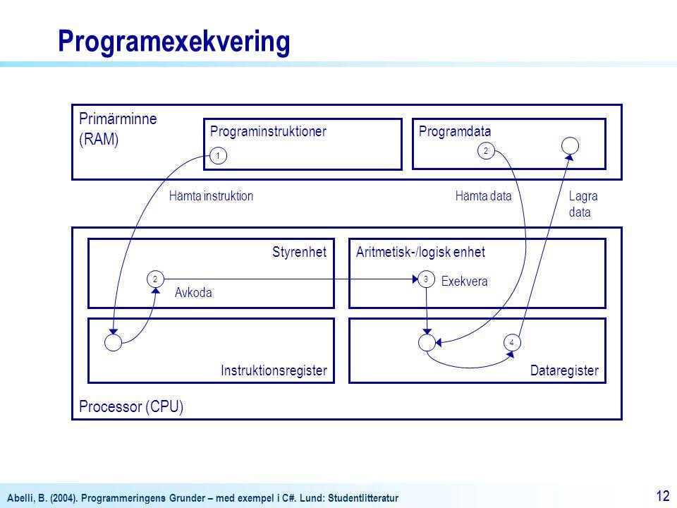 Abelli, B. (2004). Programmeringens Grunder – med exempel i C#. Lund: Studentlitteratur 12 Processor (CPU) Aritmetisk-/logisk enhetStyrenhet Primärmin