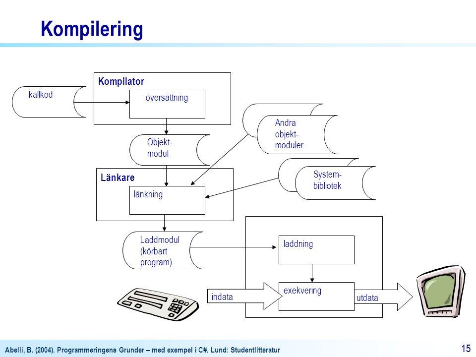 Abelli, B. (2004). Programmeringens Grunder – med exempel i C#. Lund: Studentlitteratur 15 Länkare Kompilator översättning Objekt- modul utdata källko