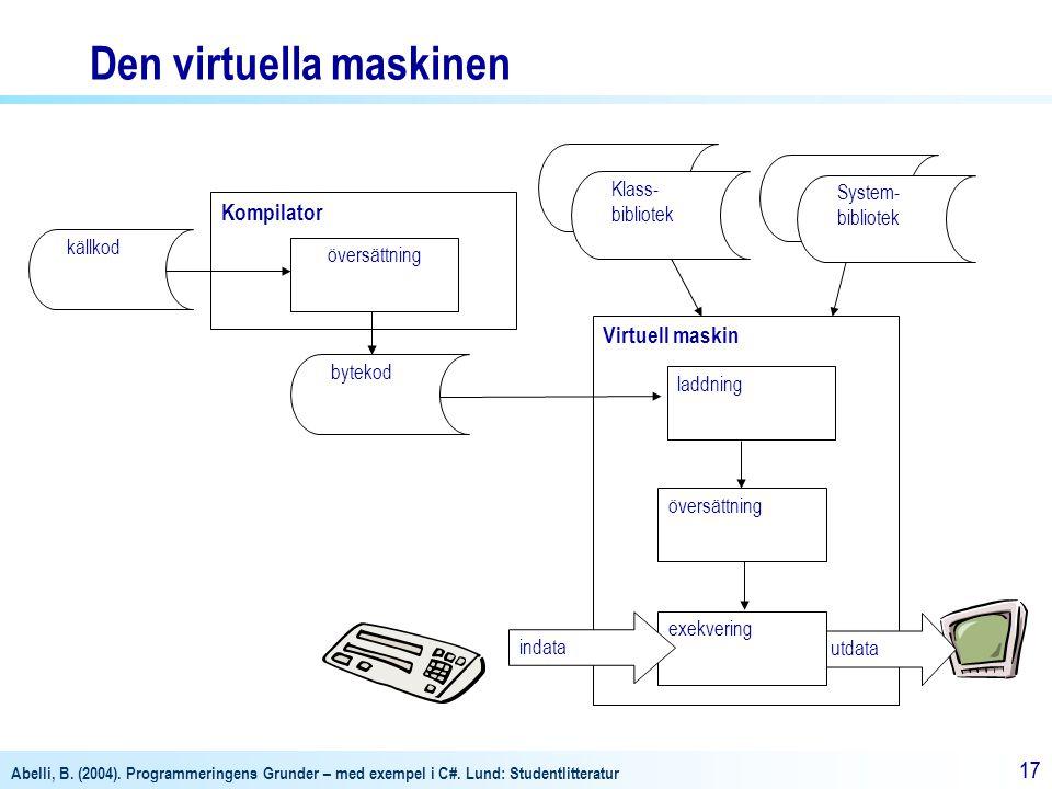 Abelli, B. (2004). Programmeringens Grunder – med exempel i C#. Lund: Studentlitteratur 17 Virtuell maskin utdata Kompilator översättning källkod ladd