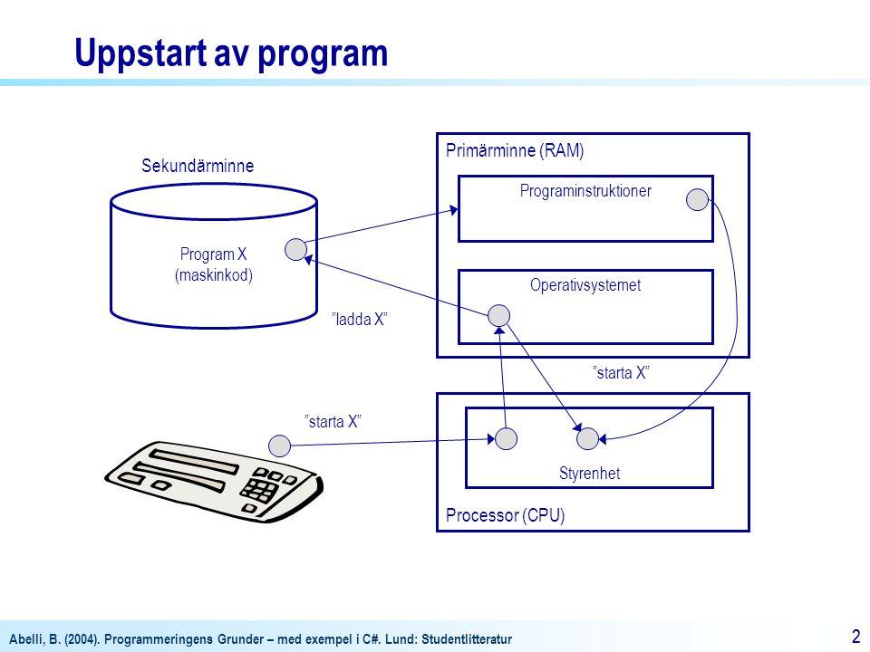 Abelli, B. (2004). Programmeringens Grunder – med exempel i C#. Lund: Studentlitteratur 22 Processor (CPU) Styrenhet Primärminne (RAM) Program X (mask