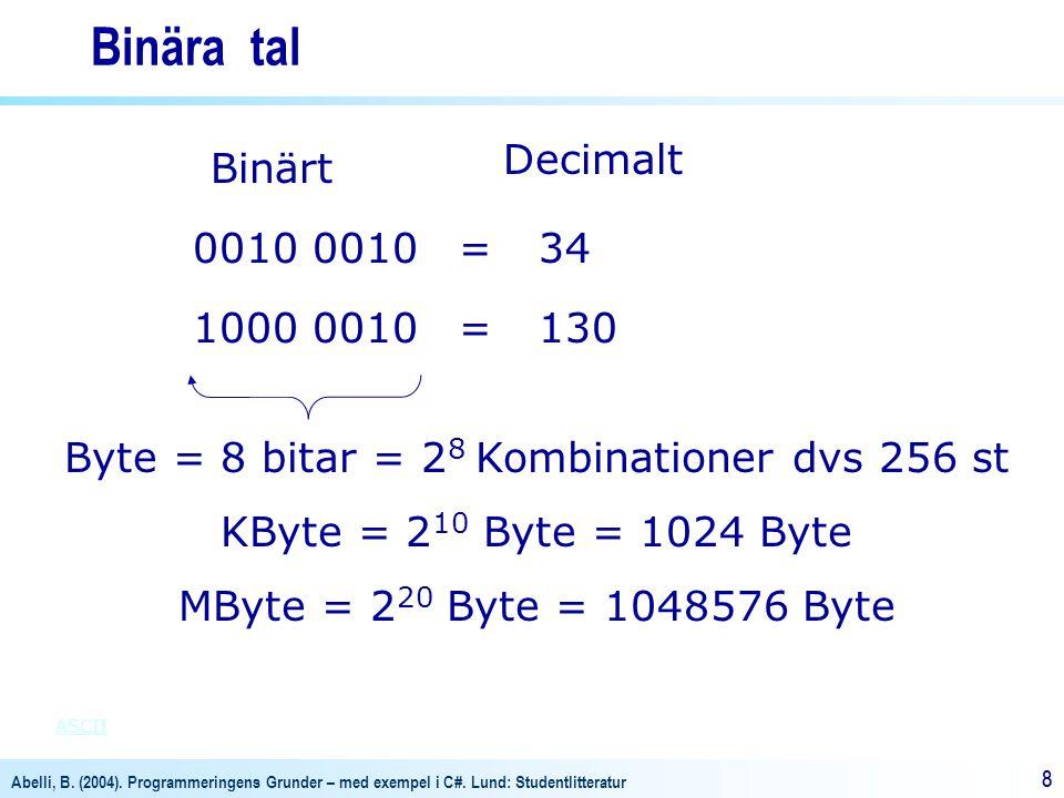Abelli, B. (2004). Programmeringens Grunder – med exempel i C#. Lund: Studentlitteratur 88 Binära tal 0010 =34 Binärt Decimalt 1000 0010=130 Byte = 8