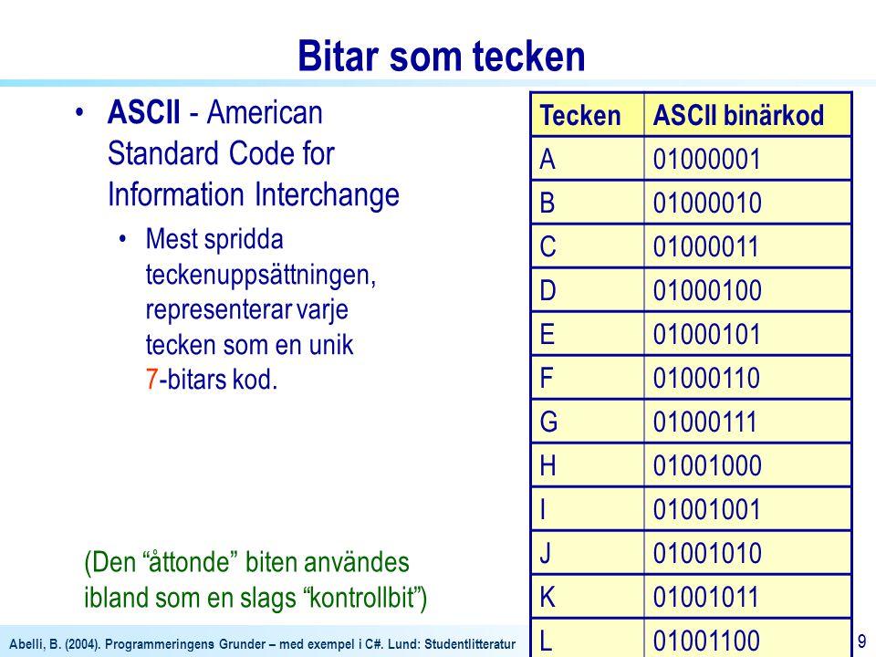 Abelli, B. (2004). Programmeringens Grunder – med exempel i C#. Lund: Studentlitteratur 99 Bitar som tecken ASCII - American Standard Code for Informa