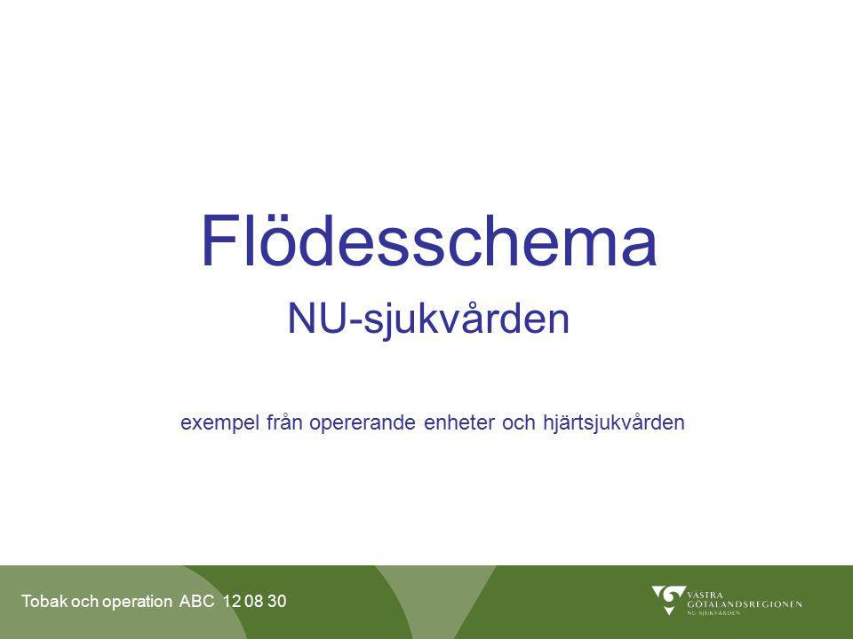 Tobak och operation ABC 12 08 30 Flödesschema NU-sjukvården exempel från opererande enheter och hjärtsjukvården