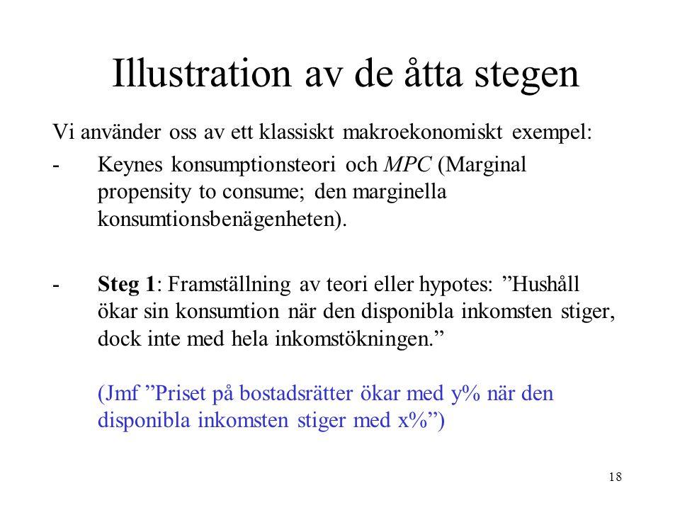 18 Illustration av de åtta stegen Vi använder oss av ett klassiskt makroekonomiskt exempel: -Keynes konsumptionsteori och MPC (Marginal propensity to