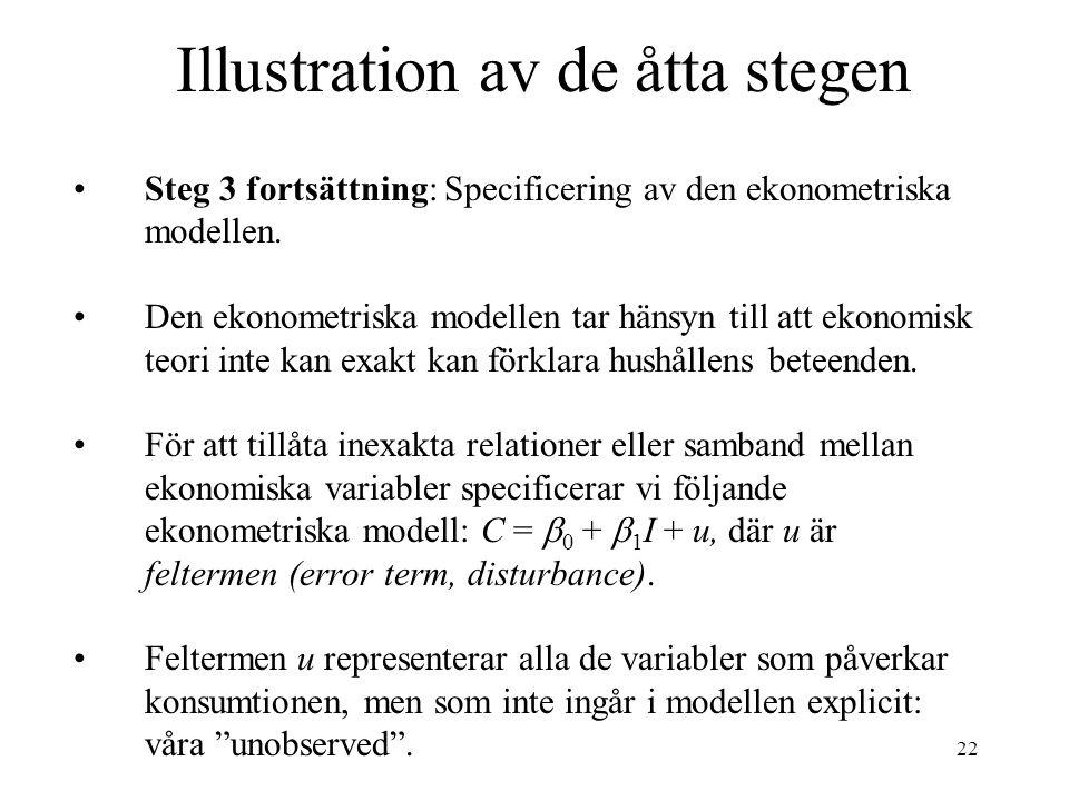 22 Illustration av de åtta stegen Steg 3 fortsättning: Specificering av den ekonometriska modellen. Den ekonometriska modellen tar hänsyn till att eko