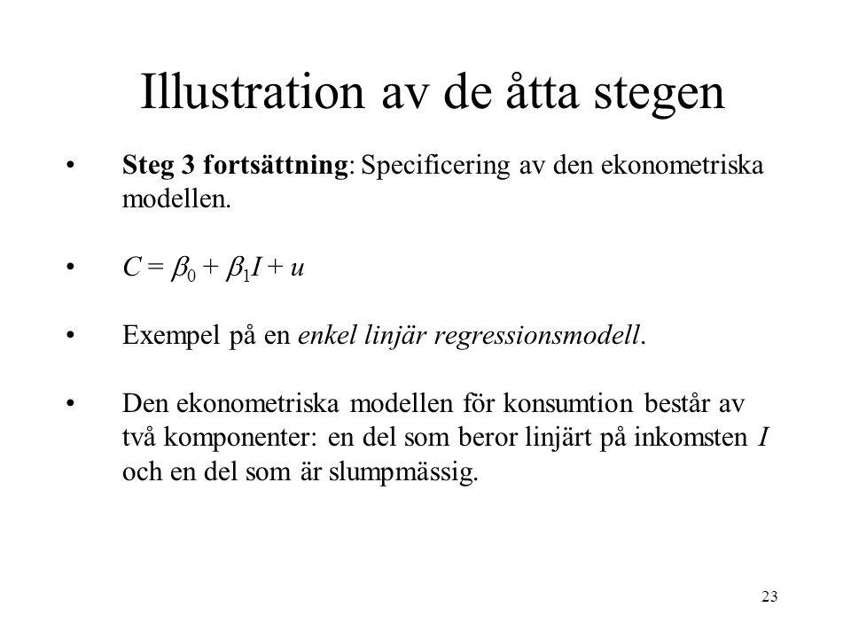 23 Illustration av de åtta stegen Steg 3 fortsättning: Specificering av den ekonometriska modellen. C =  0 +  1 I + u Exempel på en enkel linjär reg
