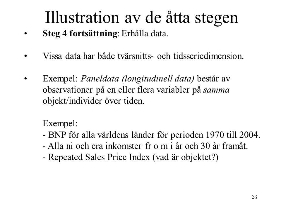 26 Illustration av de åtta stegen Steg 4 fortsättning: Erhålla data. Vissa data har både tvärsnitts- och tidsseriedimension. Exempel: Paneldata (longi