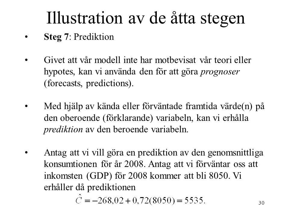 30 Illustration av de åtta stegen Steg 7: Prediktion Givet att vår modell inte har motbevisat vår teori eller hypotes, kan vi använda den för att göra