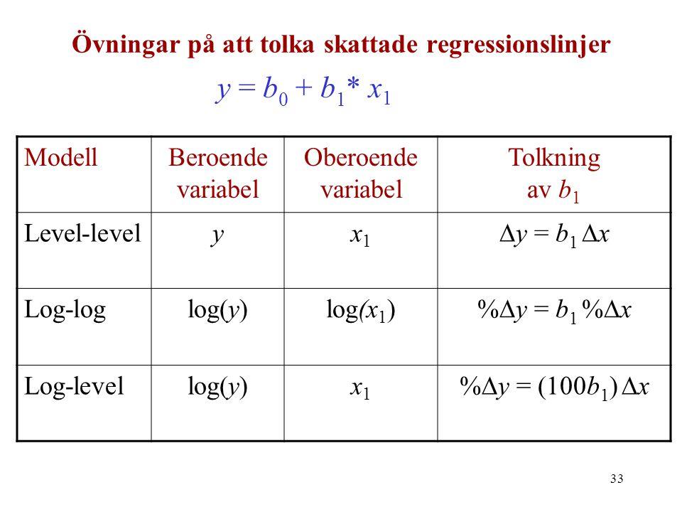 33 Övningar på att tolka skattade regressionslinjer ModellBeroende variabel Oberoende variabel Tolkning av b 1 Level-levelyx1x1  y = b 1  x Log-logl