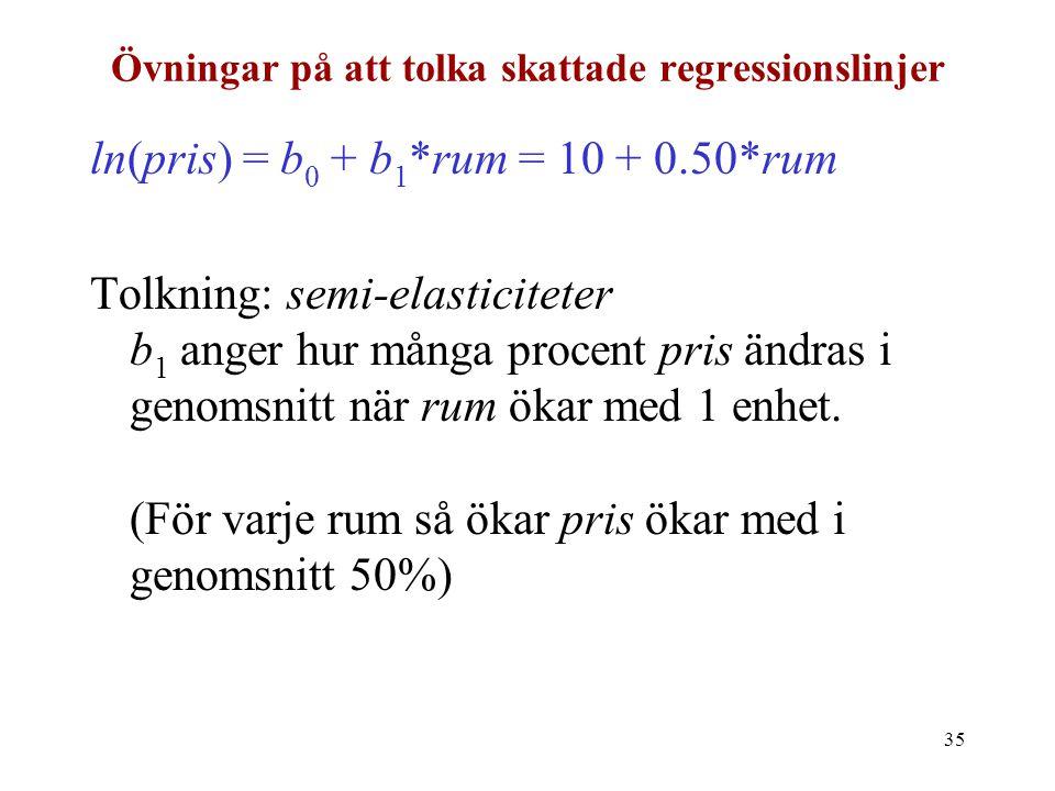 35 Övningar på att tolka skattade regressionslinjer ln(pris) = b 0 + b 1 *rum = 10 + 0.50*rum Tolkning: semi-elasticiteter b 1 anger hur många procent