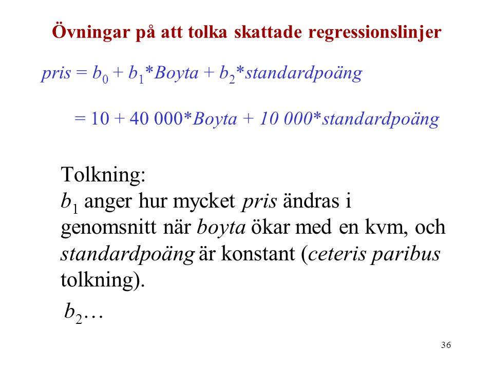 36 Övningar på att tolka skattade regressionslinjer pris = b 0 + b 1 *Boyta + b 2 *standardpoäng = 10 + 40 000*Boyta + 10 000*standardpoäng Tolkning: