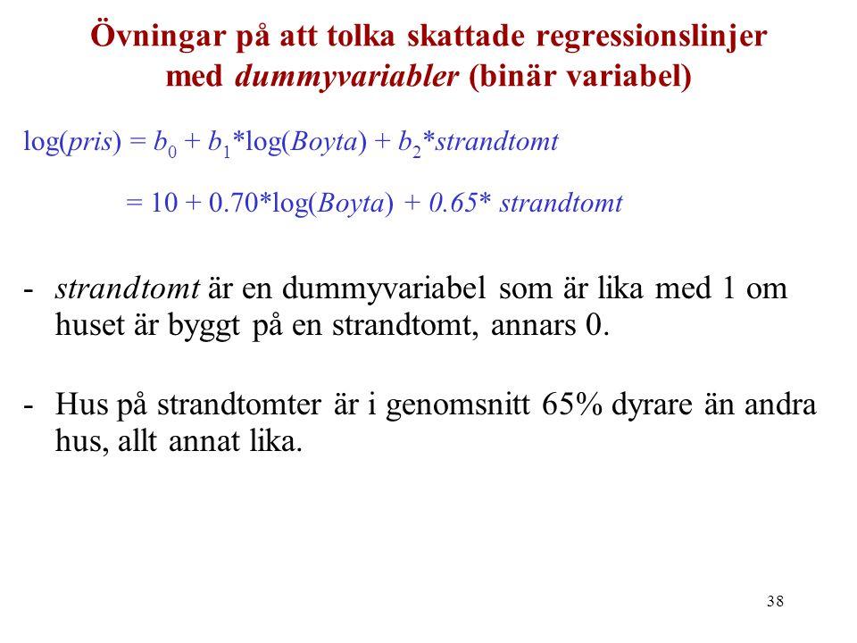 38 Övningar på att tolka skattade regressionslinjer med dummyvariabler (binär variabel) log(pris) = b 0 + b 1 *log(Boyta) + b 2 *strandtomt = 10 + 0.7