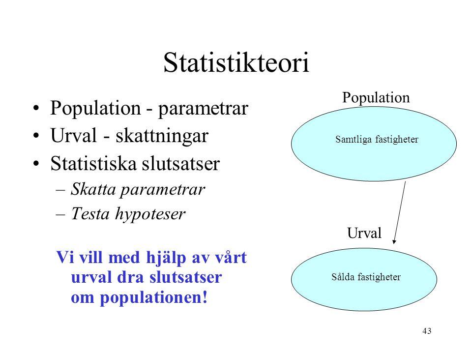 43 Statistikteori Population - parametrar Urval - skattningar Statistiska slutsatser –Skatta parametrar –Testa hypoteser Vi vill med hjälp av vårt urv