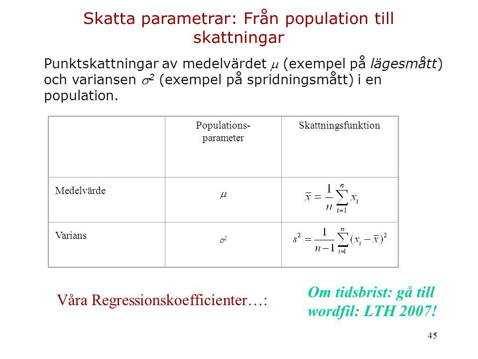 45 Skatta parametrar: Från population till skattningar Punktskattningar av medelvärdet  (exempel på lägesmått) och variansen  2 (exempel på spridnin