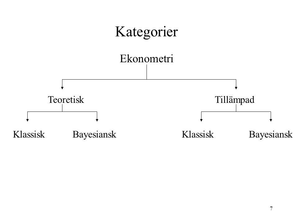 7 Kategorier Ekonometri TeoretiskTillämpad KlassiskBayesianskKlassiskBayesiansk