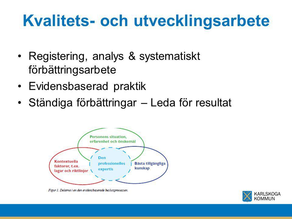 Kvalitets- och utvecklingsarbete Registering, analys & systematiskt förbättringsarbete Evidensbaserad praktik Ständiga förbättringar – Leda för result