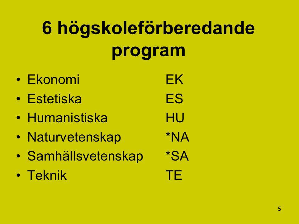 5 6 högskoleförberedande program EkonomiEK Estetiska ES Humanistiska HU Naturvetenskap*NA Samhällsvetenskap*SA TeknikTE