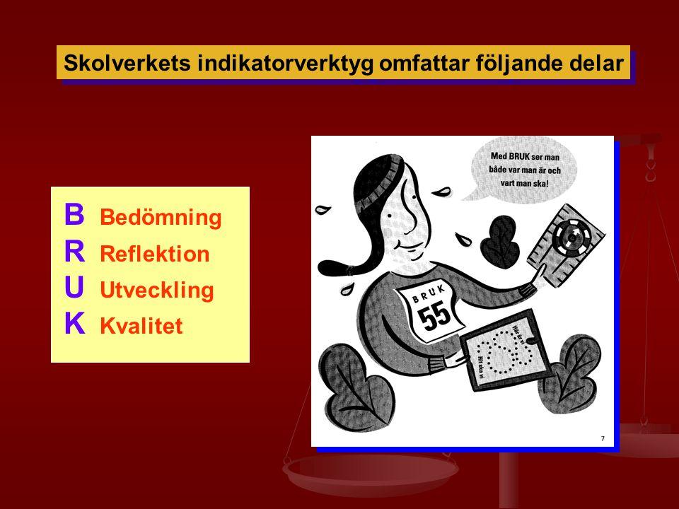 Skolverkets indikatorverktyg omfattar följande delar B Bedömning R Reflektion U Utveckling K Kvalitet