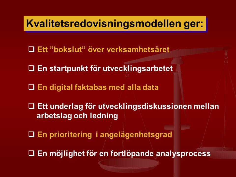 """Kvalitetsredovisningsmodellen ger:  Ett """"bokslut"""" över verksamhetsåret  En startpunkt för utvecklingsarbetet  En digital faktabas med alla data  E"""
