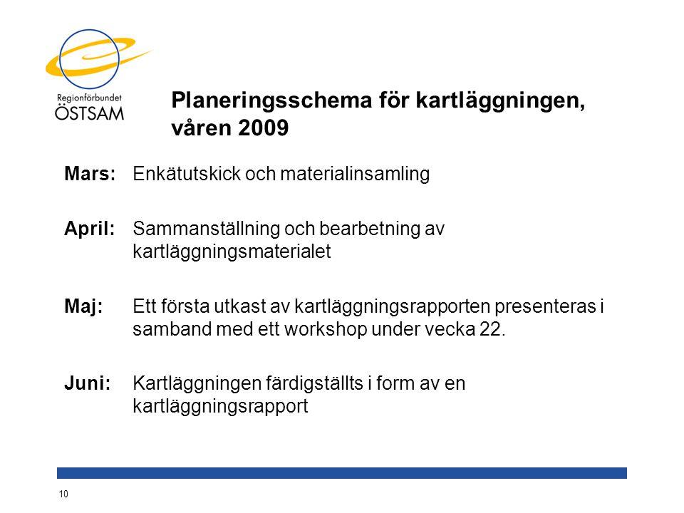Planeringsschema för kartläggningen, våren 2009 Mars: Enkätutskick och materialinsamling April: Sammanställning och bearbetning av kartläggningsmateri