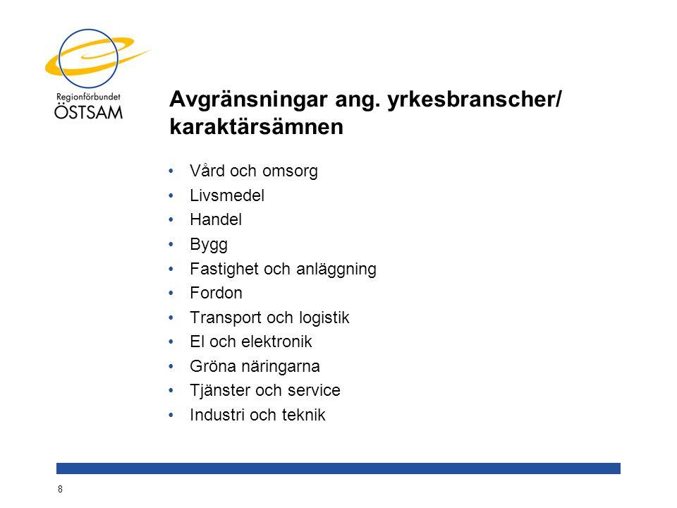 Avgränsningar ang. yrkesbranscher/ karaktärsämnen Vård och omsorg Livsmedel Handel Bygg Fastighet och anläggning Fordon Transport och logistik El och