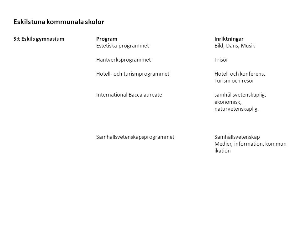 Eskilstuna kommunala skolor S:t Eskils gymnasium ProgramInriktningar Estetiska programmetBild, Dans, Musik HantverksprogrammetFrisör Hotell- och turismprogrammetHotell och konferens, Turism och resor International Baccalaureatesamhällsvetenskaplig, ekonomisk, naturvetenskaplig.