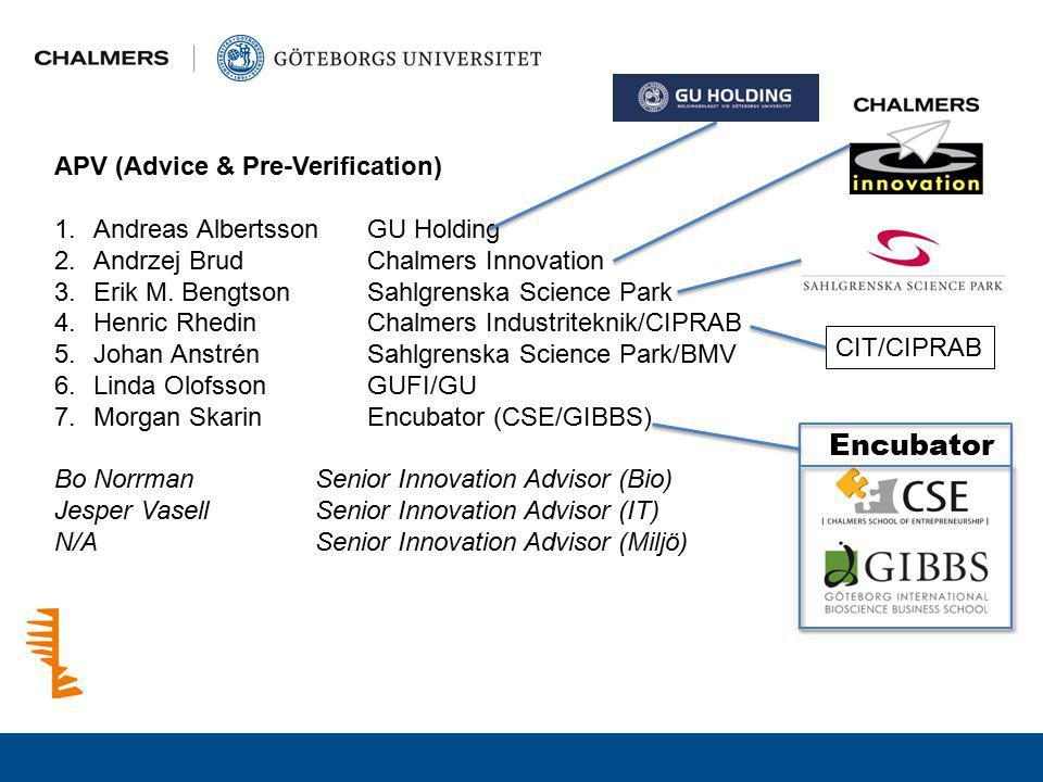 APV (Advice & Pre-Verification) 1.Andreas AlbertssonGU Holding 2.Andrzej BrudChalmers Innovation 3.Erik M. BengtsonSahlgrenska Science Park 4.Henric R