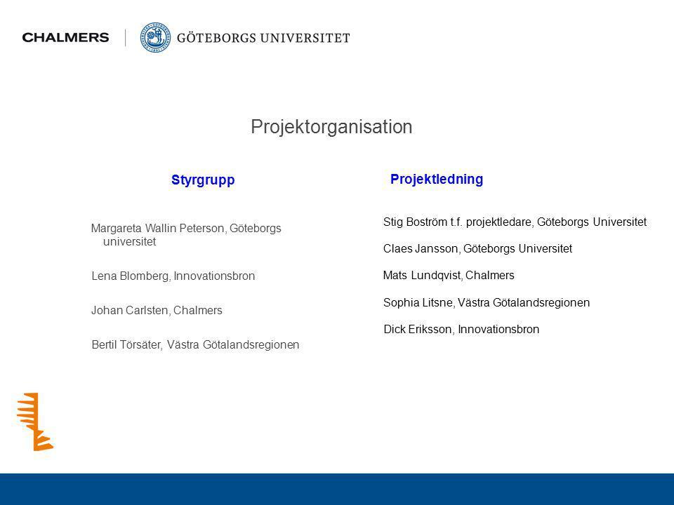 Projektorganisation Styrgrupp Margareta Wallin Peterson, Göteborgs universitet Lena Blomberg, Innovationsbron Johan Carlsten, Chalmers Bertil Törsäter