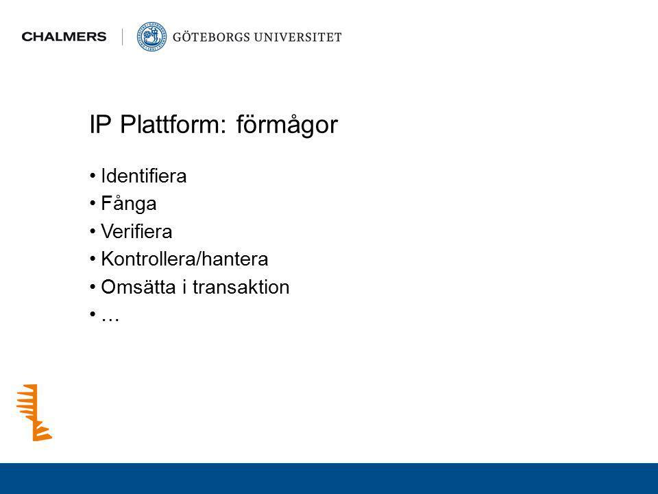 IP Plattform: förmågor Identifiera Fånga Verifiera Kontrollera/hantera Omsätta i transaktion …