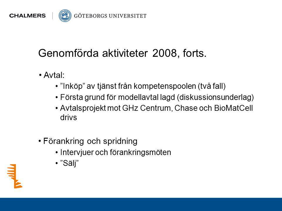 """Genomförda aktiviteter 2008, forts. Avtal: """"Inköp"""" av tjänst från kompetenspoolen (två fall) Första grund för modellavtal lagd (diskussionsunderlag) A"""