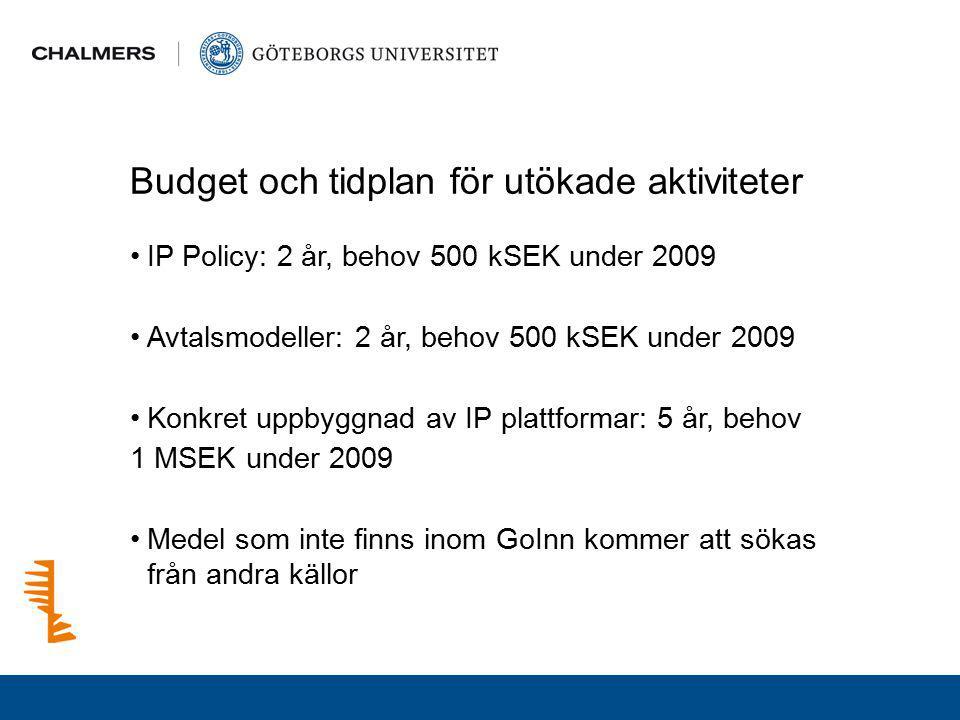 Budget och tidplan för utökade aktiviteter IP Policy: 2 år, behov 500 kSEK under 2009 Avtalsmodeller: 2 år, behov 500 kSEK under 2009 Konkret uppbyggn