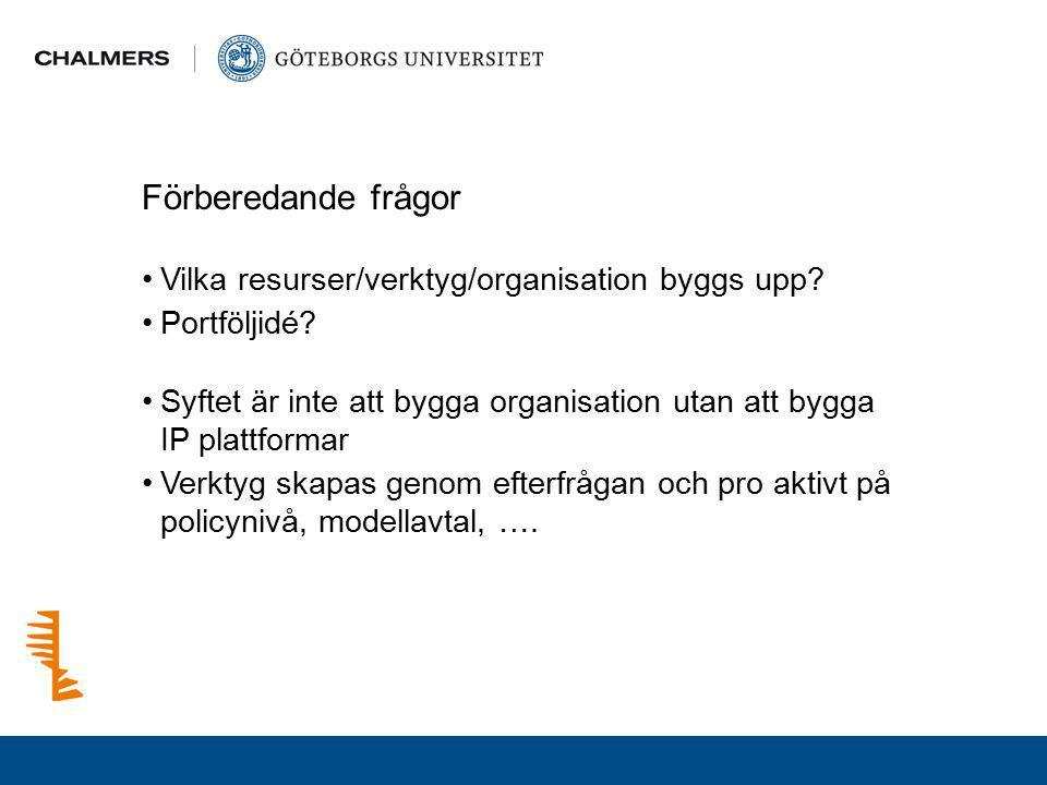 Förberedande frågor Vilka resurser/verktyg/organisation byggs upp? Portföljidé? Syftet är inte att bygga organisation utan att bygga IP plattformar Ve