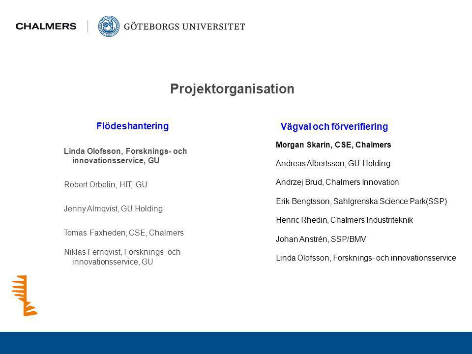 Projektorganisation Flödeshantering Linda Olofsson, Forsknings- och innovationsservice, GU Robert Orbelin, HIT, GU Jenny Almqvist, GU Holding Tomas Fa