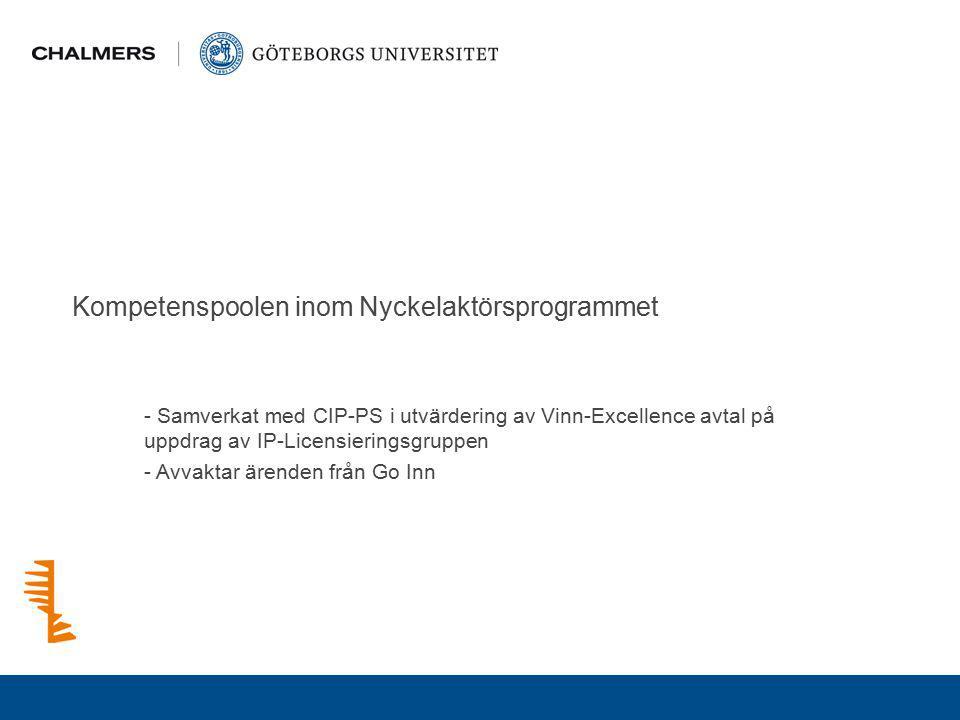 Kompetenspoolen inom Nyckelaktörsprogrammet - Samverkat med CIP-PS i utvärdering av Vinn-Excellence avtal på uppdrag av IP-Licensieringsgruppen - Avva