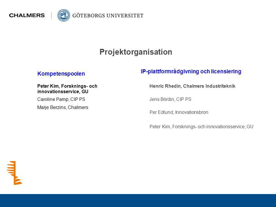 Projektorganisation Kompetenspoolen IP-plattformrådgivning och licensiering Henric Rhedin, Chalmers Industriteknik Jens Bördin, CIP PS Per Edlund, Inn