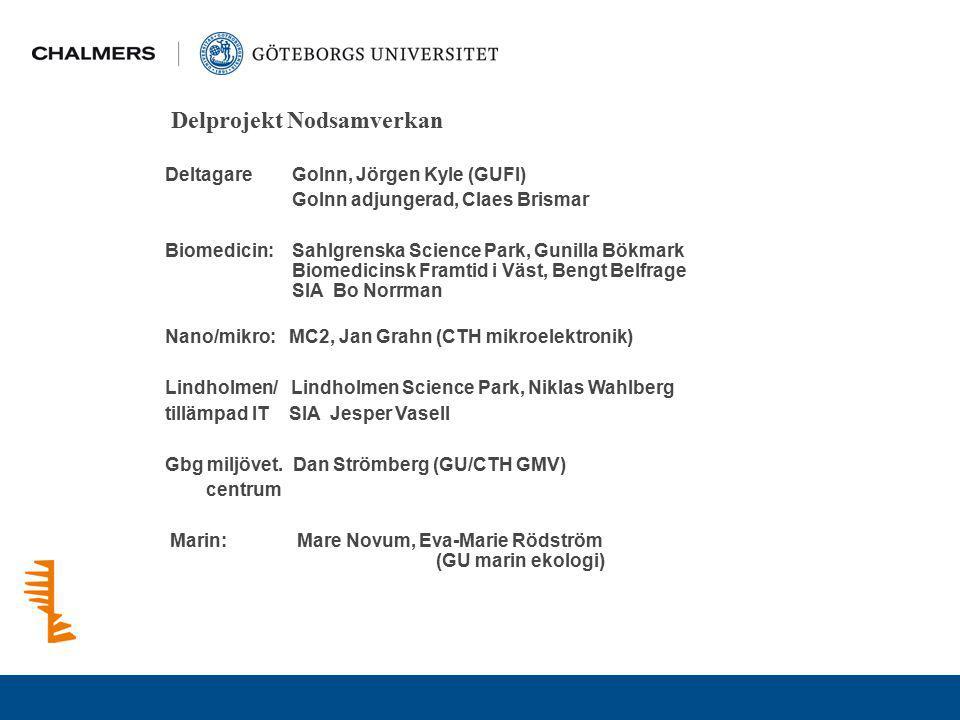 Delprojekt Nodsamverkan Deltagare GoInn, Jörgen Kyle (GUFI) GoInn adjungerad, Claes Brismar Biomedicin: Sahlgrenska Science Park, Gunilla Bökmark Biom