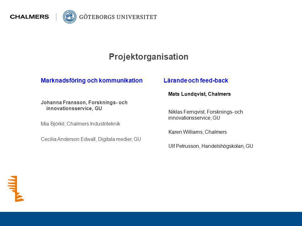 Projektorganisation Marknadsföring och kommunikation Johanna Fransson, Forsknings- och innovationsservice, GU Mia Björkil, Chalmers Industriteknik Cec