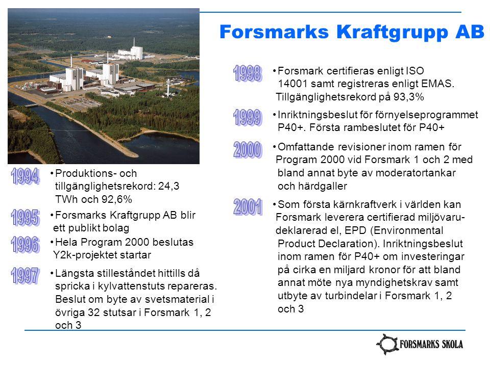 Forsmarks Kraftgrupp AB Produktions- och tillgänglighetsrekord: 24,3 TWh och 92,6% Forsmarks Kraftgrupp AB blir ett publikt bolag Hela Program 2000 be