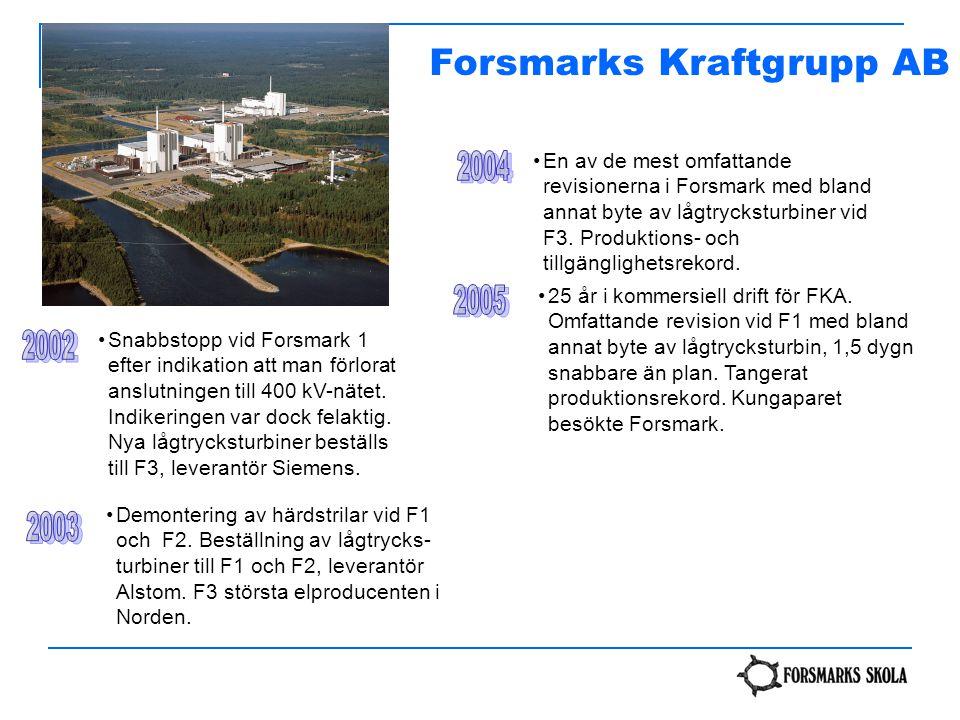Forsmarks Kraftgrupp AB Snabbstopp vid Forsmark 1 efter indikation att man förlorat anslutningen till 400 kV-nätet. Indikeringen var dock felaktig. Ny