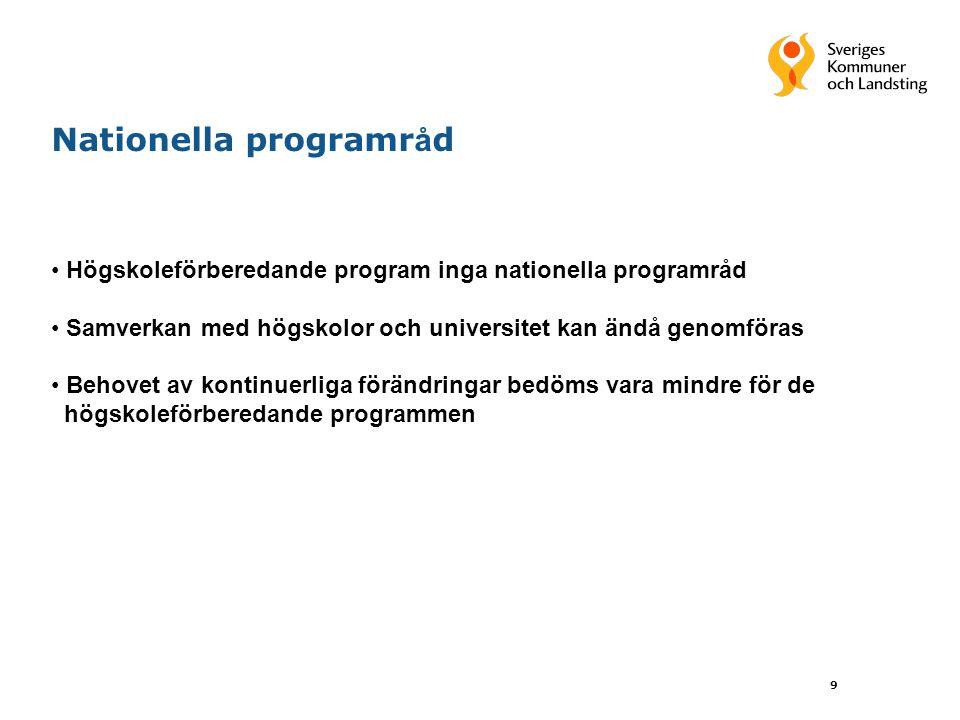 10 Lokala programr å d För yrkesprogrammen ska även lokala programråd inrättas Formerna för samrådet ska inte regleras Uppgifter t.ex.