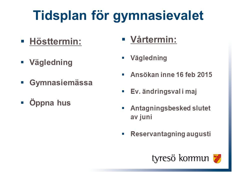 Tidsplan för gymnasievalet  Hösttermin:  Vägledning  Gymnasiemässa  Öppna hus  Vårtermin:  Vägledning  Ansökan inne 16 feb 2015  Ev. ändringsv