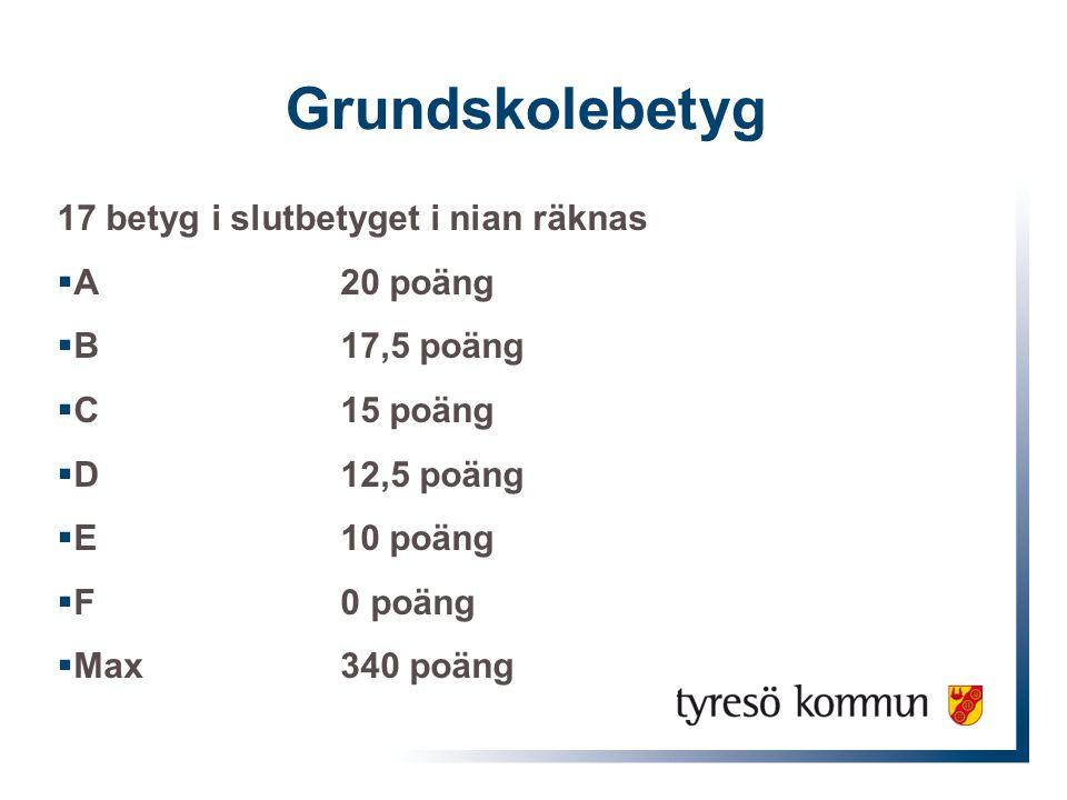 Grundskolebetyg 17 betyg i slutbetyget i nian räknas  A20 poäng  B17,5 poäng  C15 poäng  D12,5 poäng  E10 poäng  F0 poäng  Max340 poäng