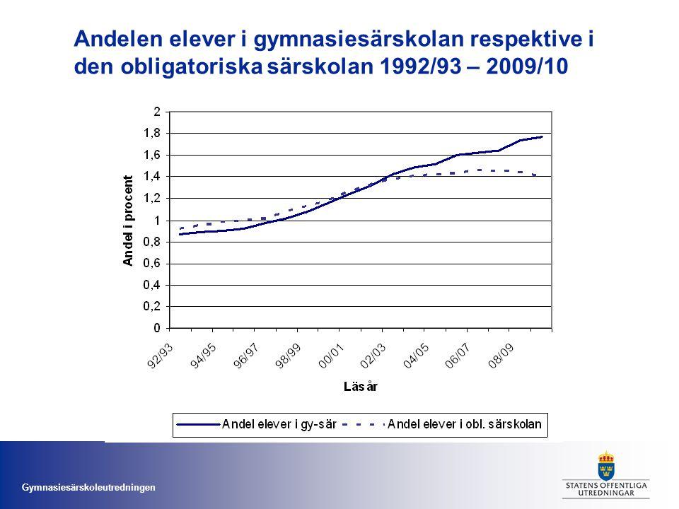 Gymnasiesärskoleutredningen Andelen elever i gymnasiesärskolan respektive i den obligatoriska särskolan 1992/93 – 2009/10