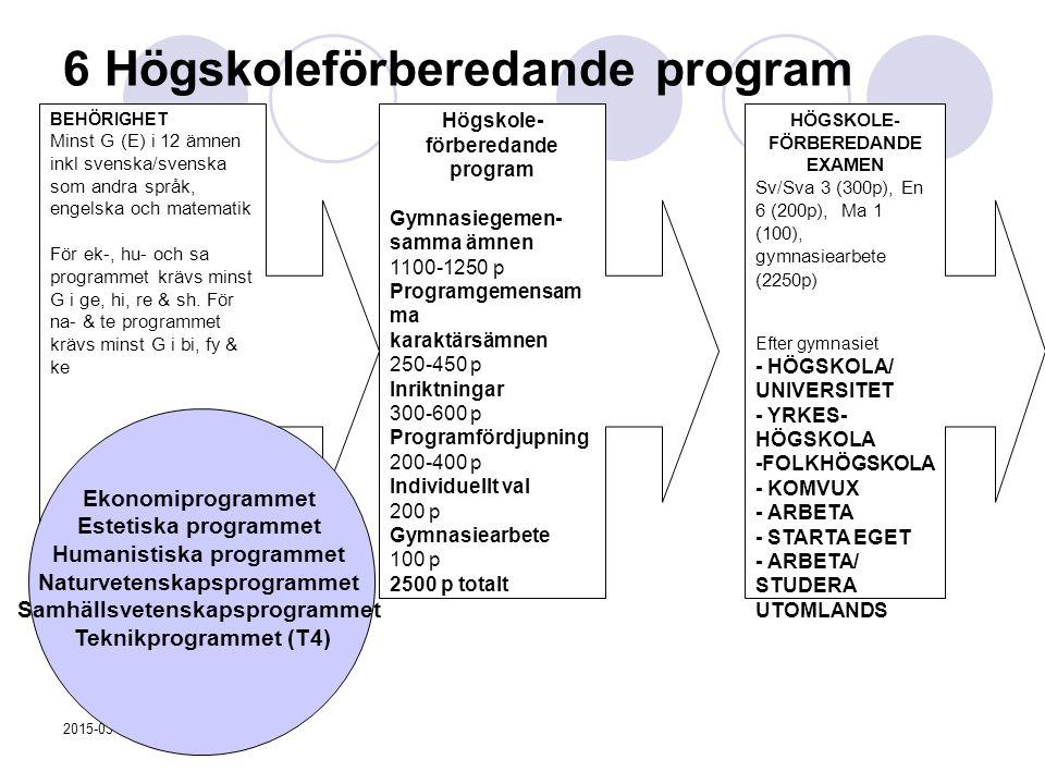 2015-03-26 12 Yrkesprogram BEHÖRIGHET Minst G (E) i 8 ämnen inkl svenska/svenska som andra språk, engelska och matematik Yrkesprogram Gymnasiegemen- samma ämnen 600 p Programgemensam ma karaktärsämnen 1600 p Inriktningar 300 p Programfördjupning 900 p Individuellt val 200 p Gymnasiearbete 100 p 2500 p totalt YRKESEXAMEN Sv/Sva 1 (100p), En 5 (100p), Ma 1 (100p), 400p program- gemensamt karaktärsämne, gymnasiearbete (2250p) Efter gymnasiet - HÖGSKOLA/ UNIVERSITET - YRKES-HÖGSKOLA -FOLKHÖGSKOLA - KOMVUX - ARBETA - STARTA EGET - ARBETA/ STUDERA UTOMLANDS Barn- och fritidsprogrammet Bygg- och anläggningsprogrammet El- och energiprogrammet Fordons- och transportprogrammet Handels- och administrationsprogrammet Hantverksprogrammet Hotell- och turismprogrammet Industritekniska programmet Naturbruksprogrammet Restaurang- och livsmedelsprogrammet VVS- och fastighetsprogrammet Vård- och omsorgsprogrammet APL – arbetsplatsförlagt lärande Lärlingsutbildning