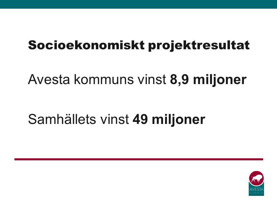 Avesta kommuns vinst 8,9 miljoner Samhällets vinst 49 miljoner Socioekonomiskt projektresultat
