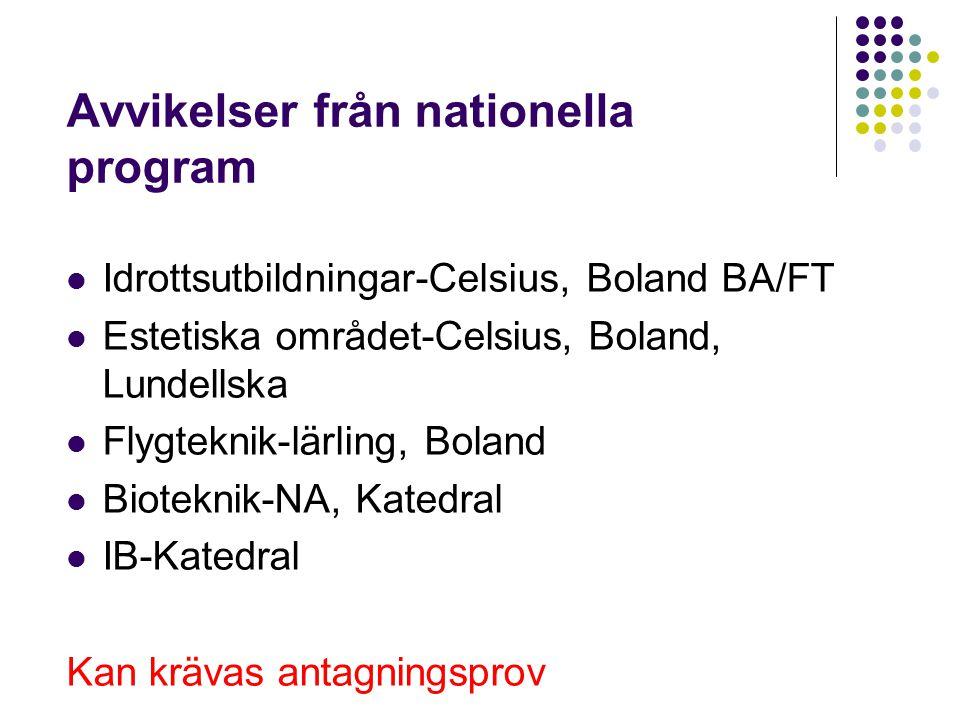 Avvikelser från nationella program Idrottsutbildningar-Celsius, Boland BA/FT Estetiska området-Celsius, Boland, Lundellska Flygteknik-lärling, Boland Bioteknik-NA, Katedral IB-Katedral Kan krävas antagningsprov